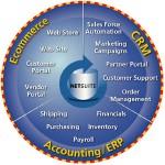 ERP و اثرات پیاده سازی آن در حوزه حسابداری