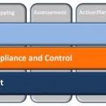 مدیریت خطر حسابرسی