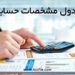 جدول شناسایی کلیه حسابها از نظر ماهیت و محل گزارش آنها در صورتهای مالی