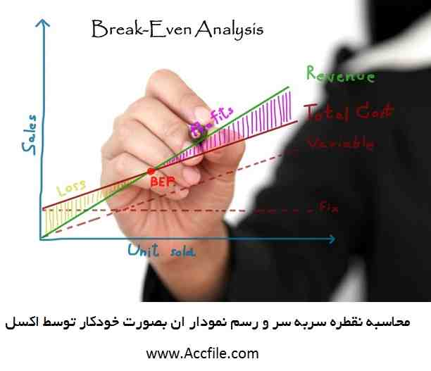 محاسبه نقطه سربه سر و رسم نمودار ان بصورت خودکار توسط اکسل
