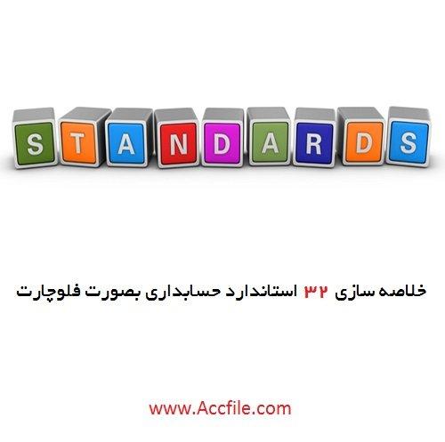 آموزش ۳۲ استاندارد حسابداری بصورت فلوچارت و خلاصه سازی